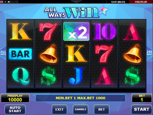 All Ways Win free slot