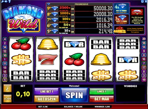 Slots casino spel edge