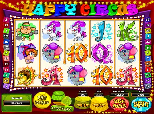 Happy Circus slot