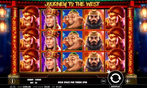 Journey to the West videoslot