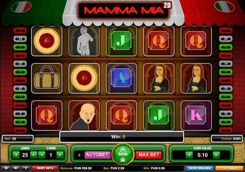 Mamma Mia 2D videoslot