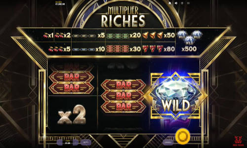 Multiplier Riches videoslot
