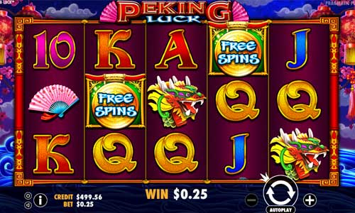 Peking Luck slot