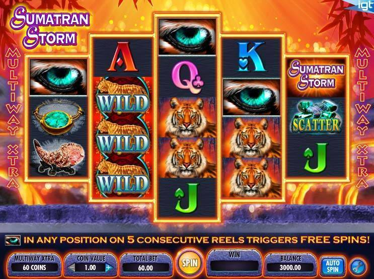 Wheel of Fortune™ Slot spel spela gratis i IGT Online Casinon