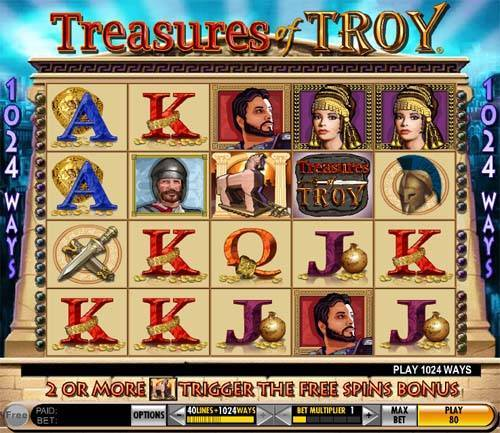 Treasures of Troy videoslot